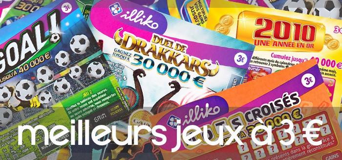 3 Classifica Euro Games